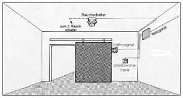 brandschutzt ren tore euromax brandschutz kufstein. Black Bedroom Furniture Sets. Home Design Ideas